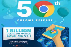 مرورگر کروم موبایل بیش از یک میلیارد کاربر در ماه